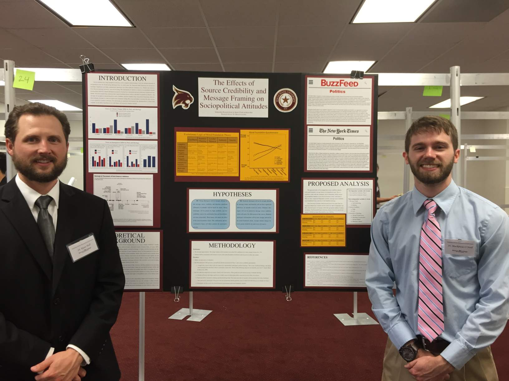 Past URC Winners, Poster Presentations, and Honors Thesis