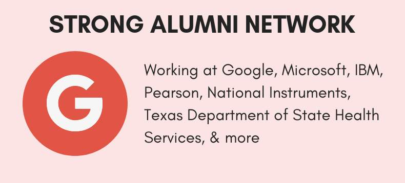 Alumni Company Placement